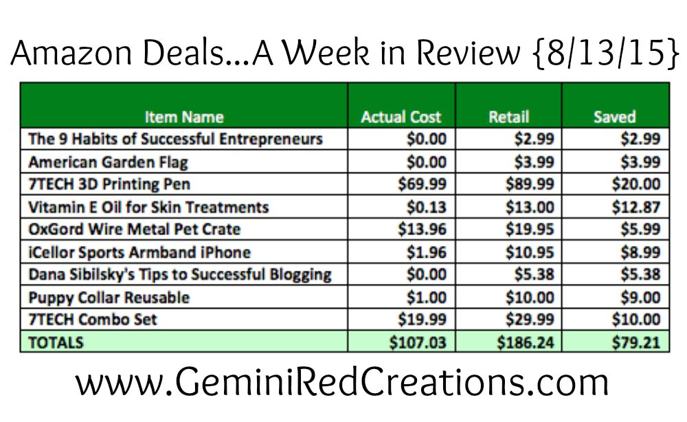 Amazon Deals Week in Review 8-13-15