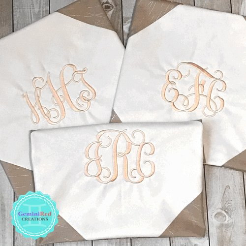 Custom Monogram {your product}